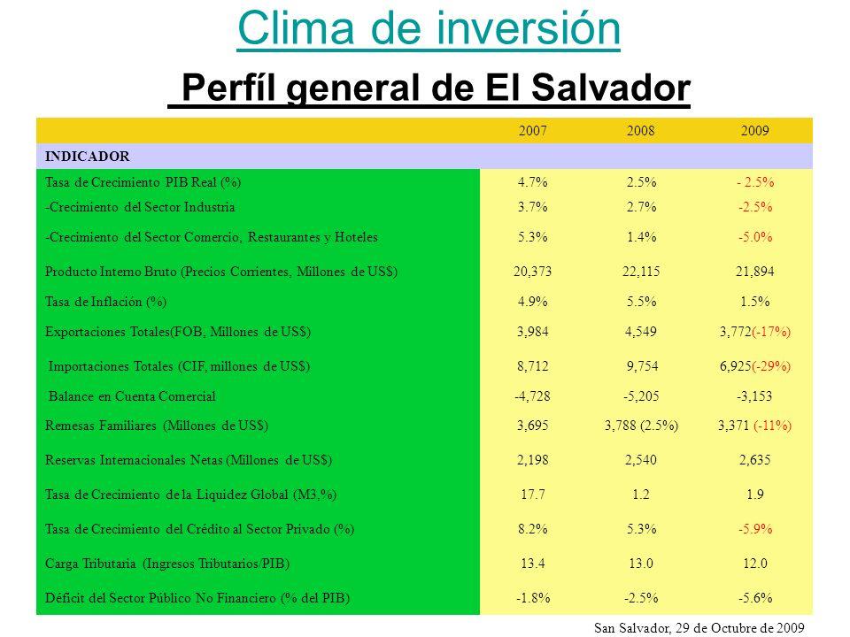 Clima de inversión Perfíl general de El Salvador