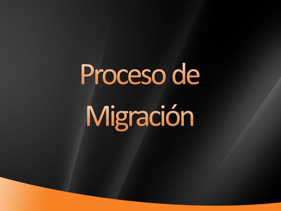 Proceso de Migración 4/1/2017 6:55 PM