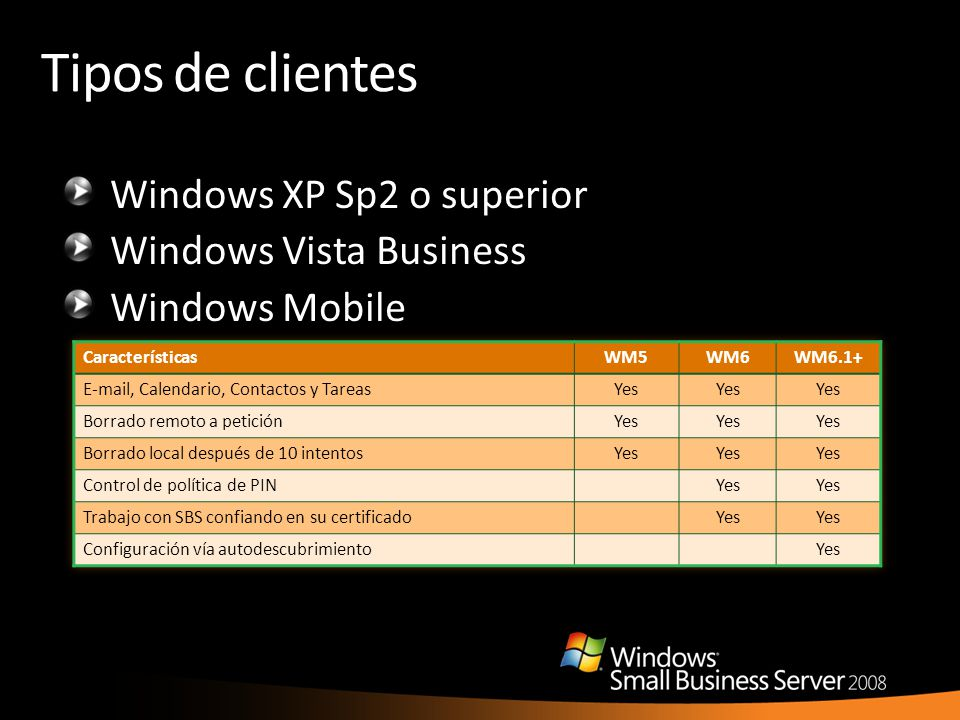 Tipos de clientes Windows XP Sp2 o superior Windows Vista Business