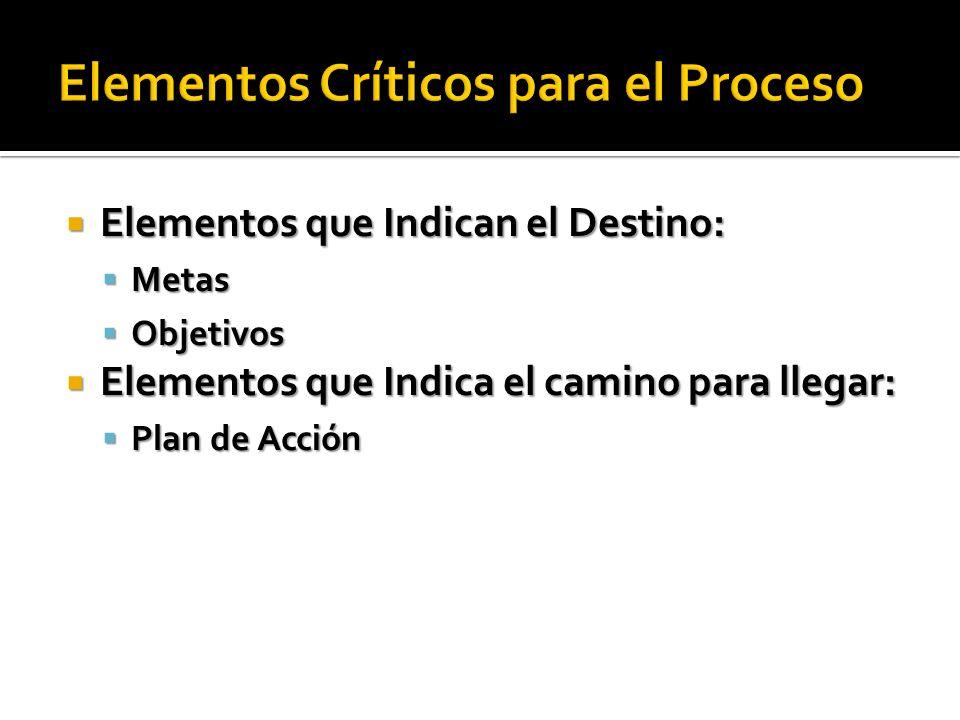 Elementos Críticos para el Proceso
