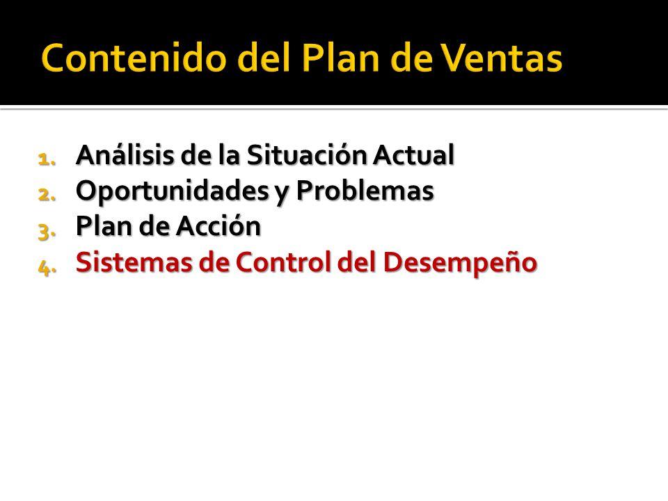 Contenido del Plan de Ventas