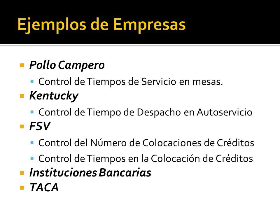 Ejemplos de Empresas Pollo Campero Kentucky FSV