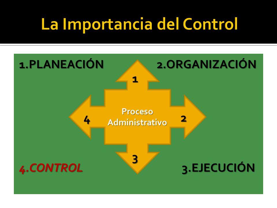 La Importancia del Control