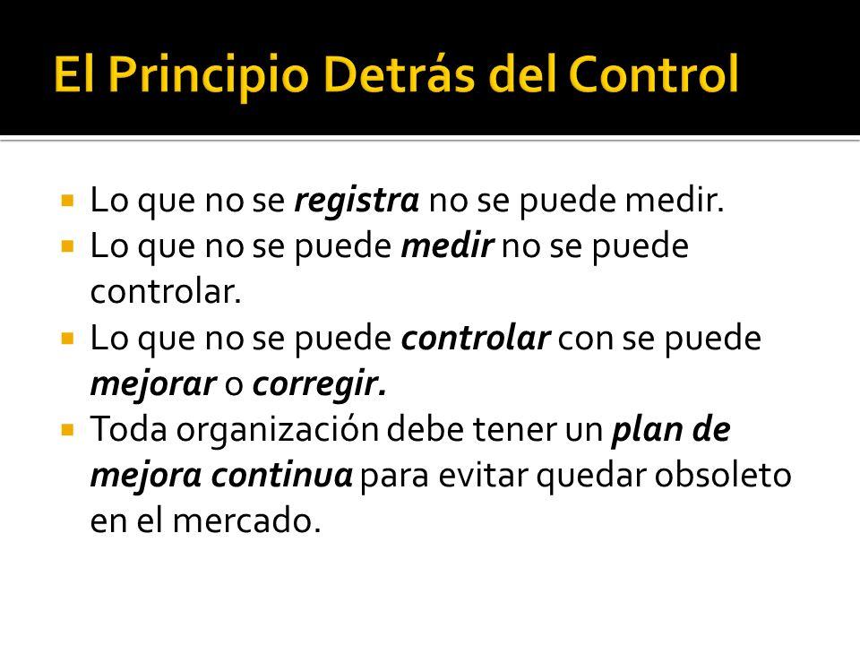 El Principio Detrás del Control
