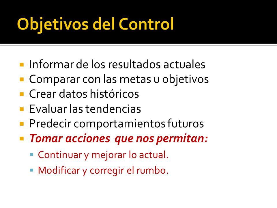 Objetivos del Control Informar de los resultados actuales