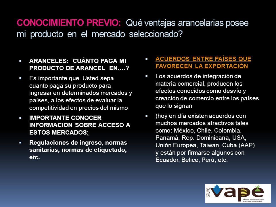 CONOCIMIENTO PREVIO: Qué ventajas arancelarias posee mi producto en el mercado seleccionado