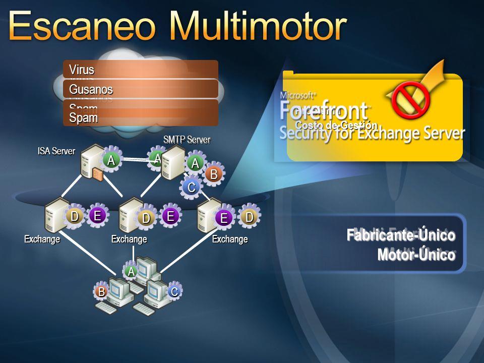 Escaneo Multimotor Fabricante-Único Motor-Único