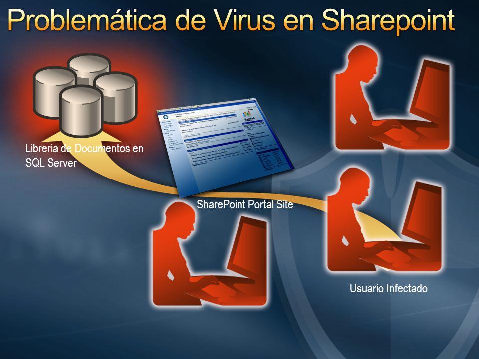 Problemática de Virus en Sharepoint