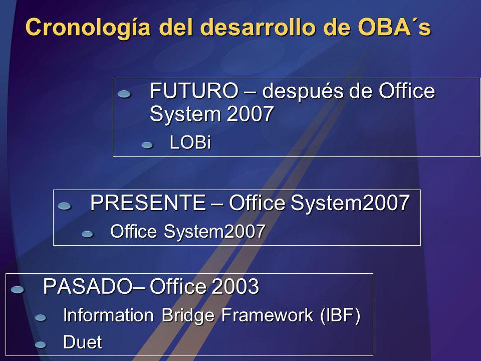 Cronología del desarrollo de OBA´s