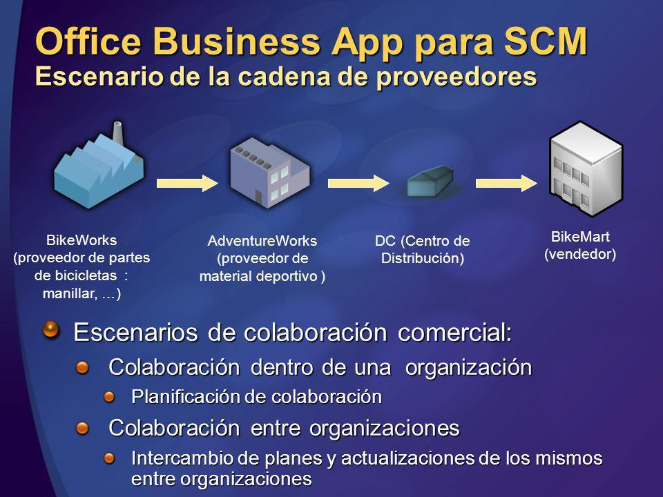 Office Business App para SCM Escenario de la cadena de proveedores