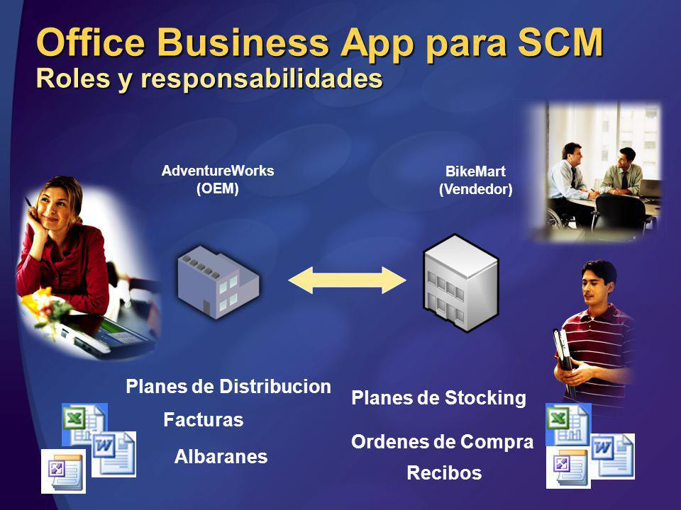 Office Business App para SCM Roles y responsabilidades