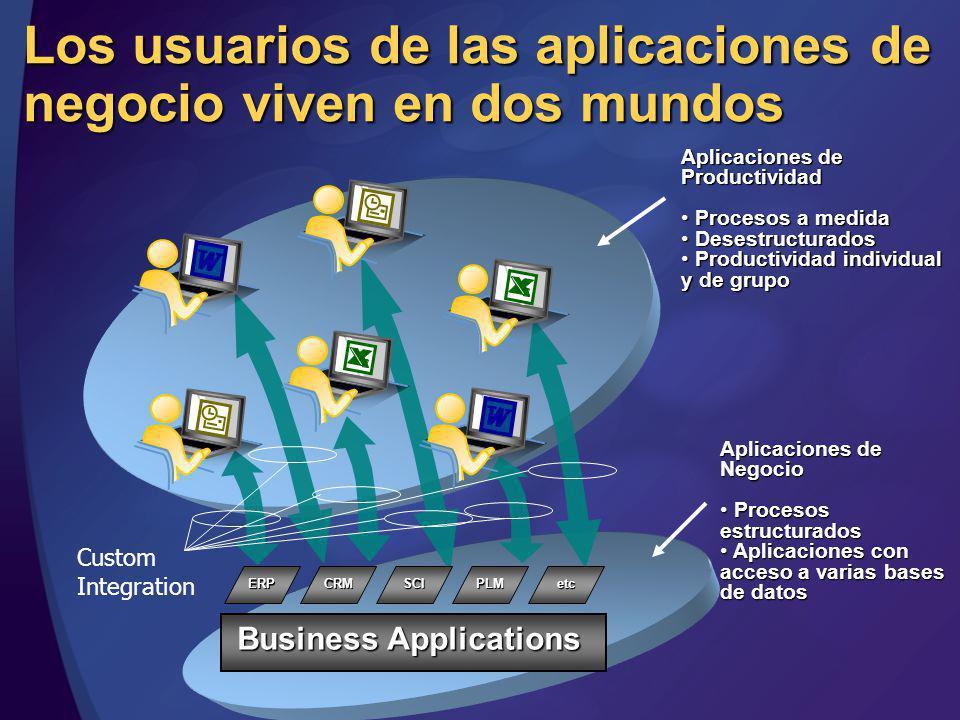Los usuarios de las aplicaciones de negocio viven en dos mundos