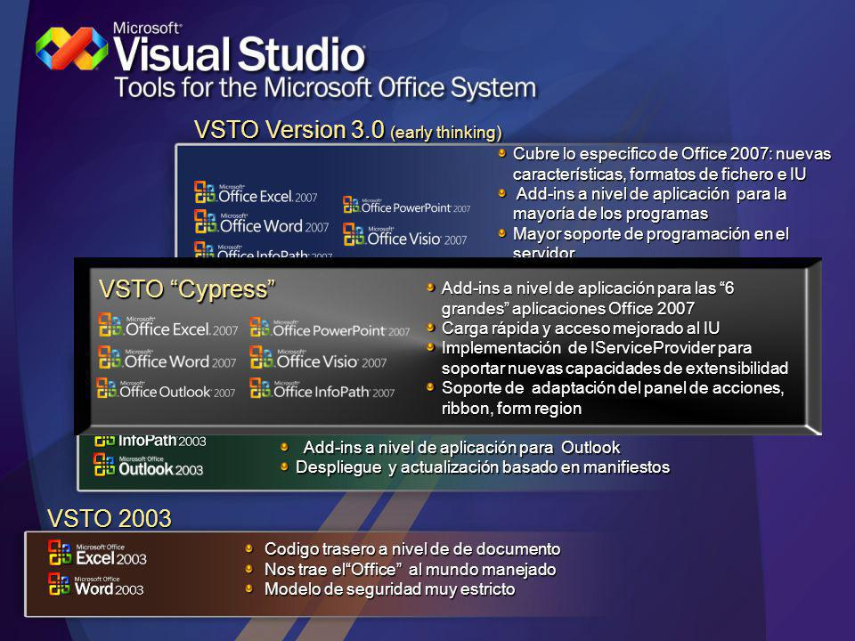 VSTO Version 3.0 (early thinking)