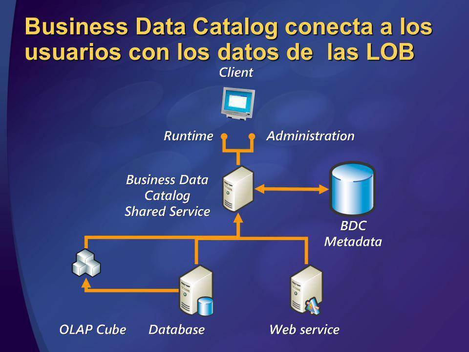 Business Data Catalog conecta a los usuarios con los datos de las LOB