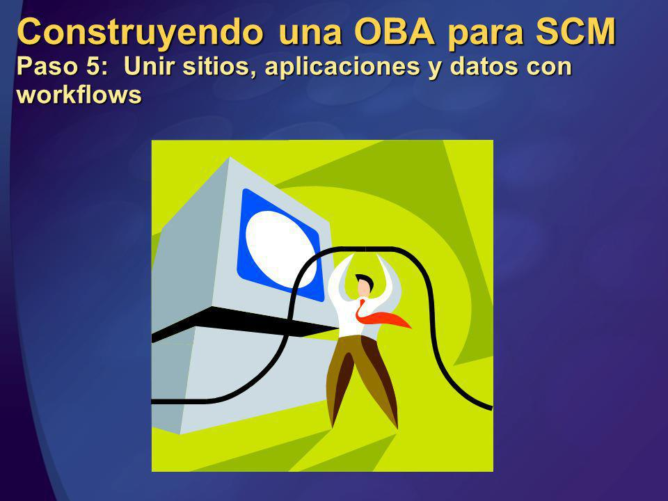 MGB 2003 Construyendo una OBA para SCM Paso 5: Unir sitios, aplicaciones y datos con workflows. © 2003 Microsoft Corporation. All rights reserved.