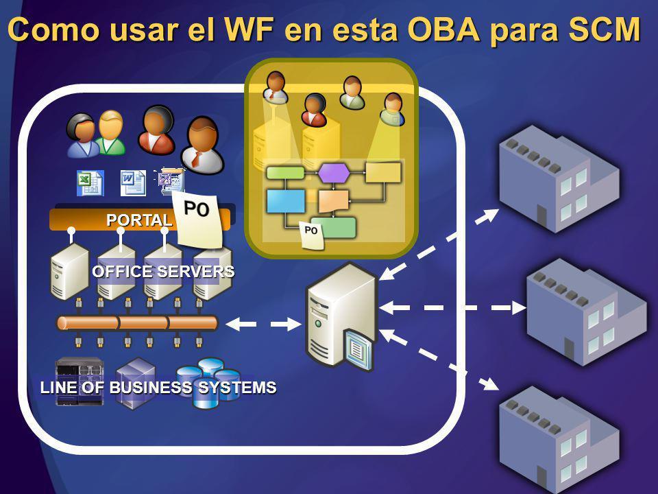 Como usar el WF en esta OBA para SCM