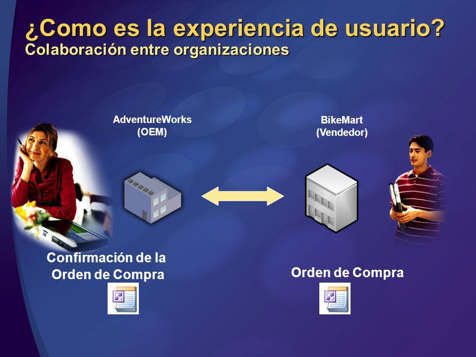 ¿Como es la experiencia de usuario Colaboración entre organizaciones