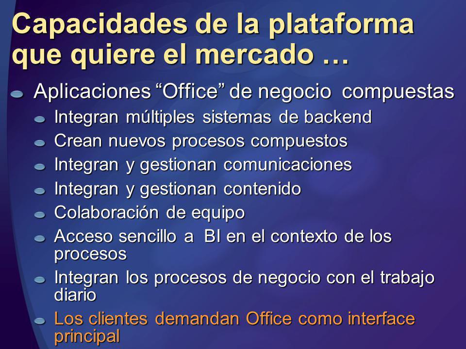 Capacidades de la plataforma que quiere el mercado …