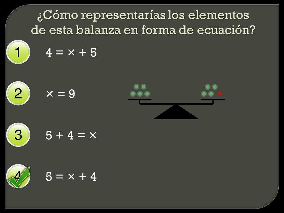 ¿Cómo representarías los elementos de esta balanza en forma de ecuación