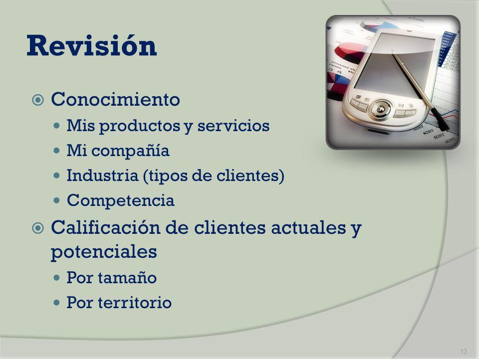 Revisión Conocimiento Calificación de clientes actuales y potenciales