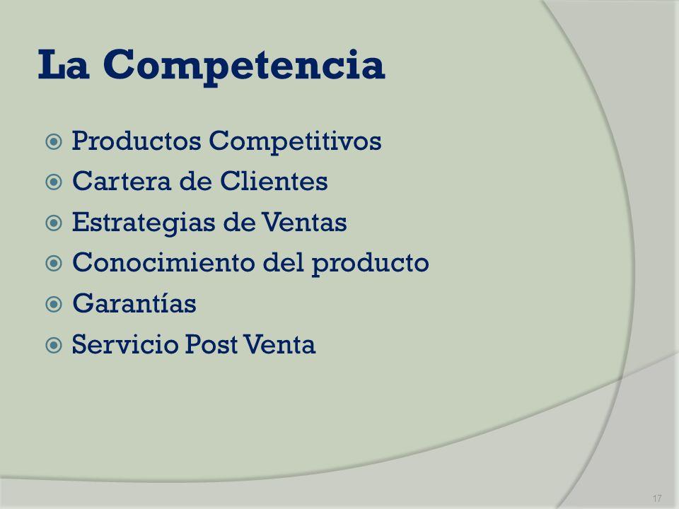 La Competencia Productos Competitivos Cartera de Clientes