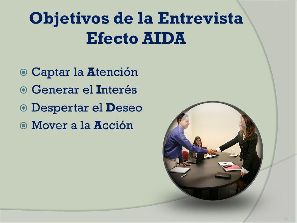 Objetivos de la Entrevista Efecto AIDA