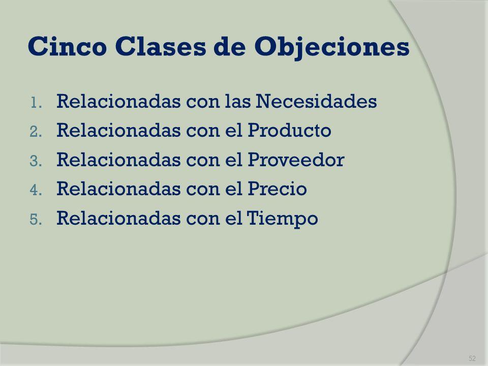 Cinco Clases de Objeciones