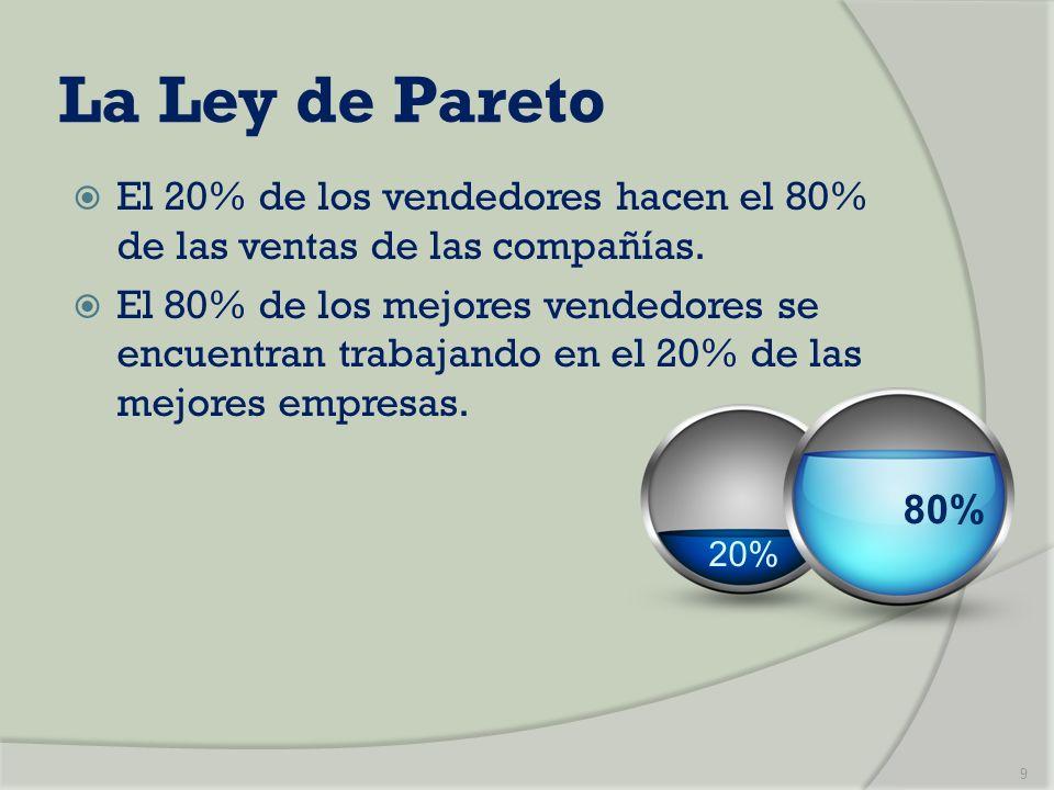 La Ley de Pareto El 20% de los vendedores hacen el 80% de las ventas de las compañías.