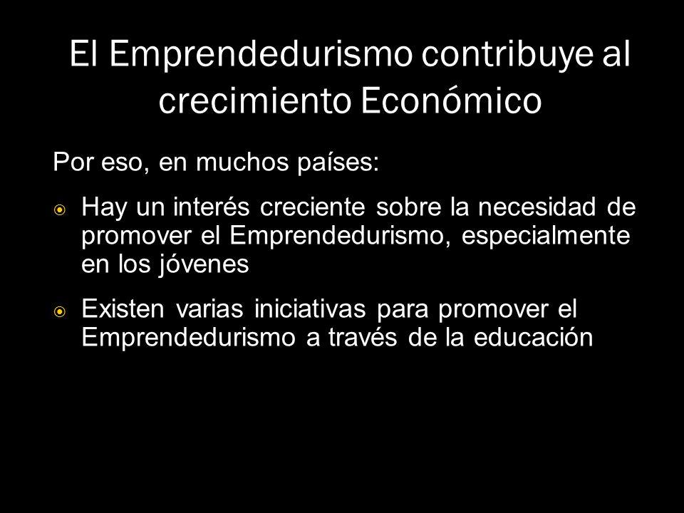 El Emprendedurismo contribuye al crecimiento Económico