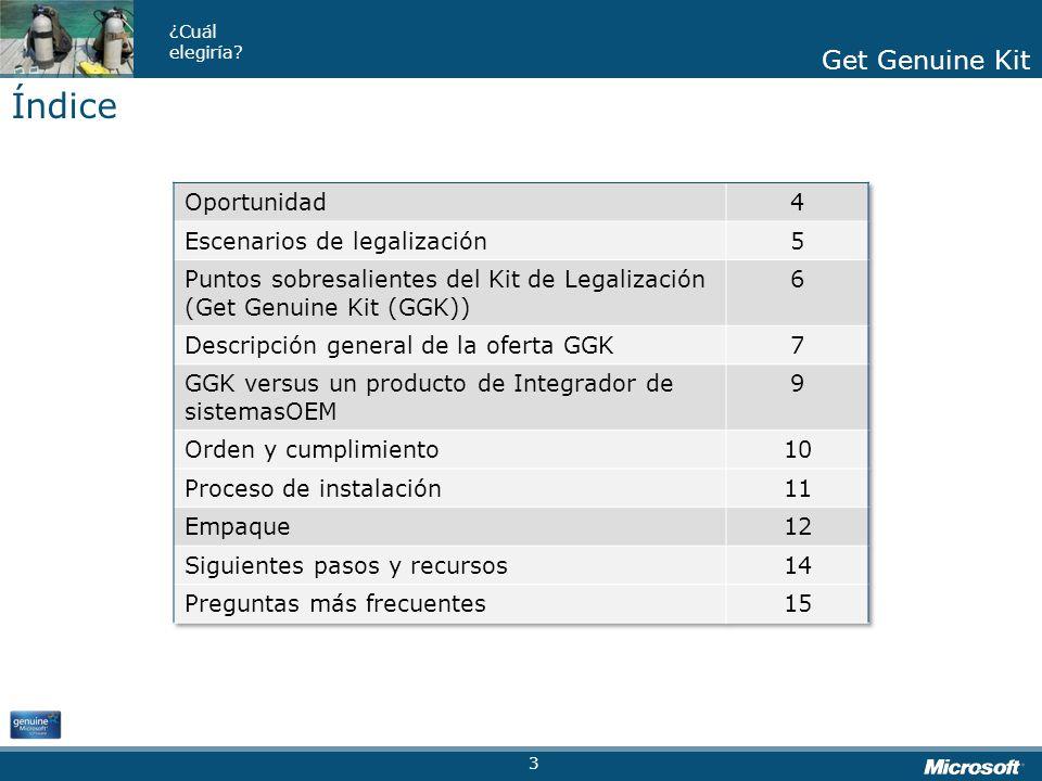 Índice Oportunidad 4 Escenarios de legalización 5