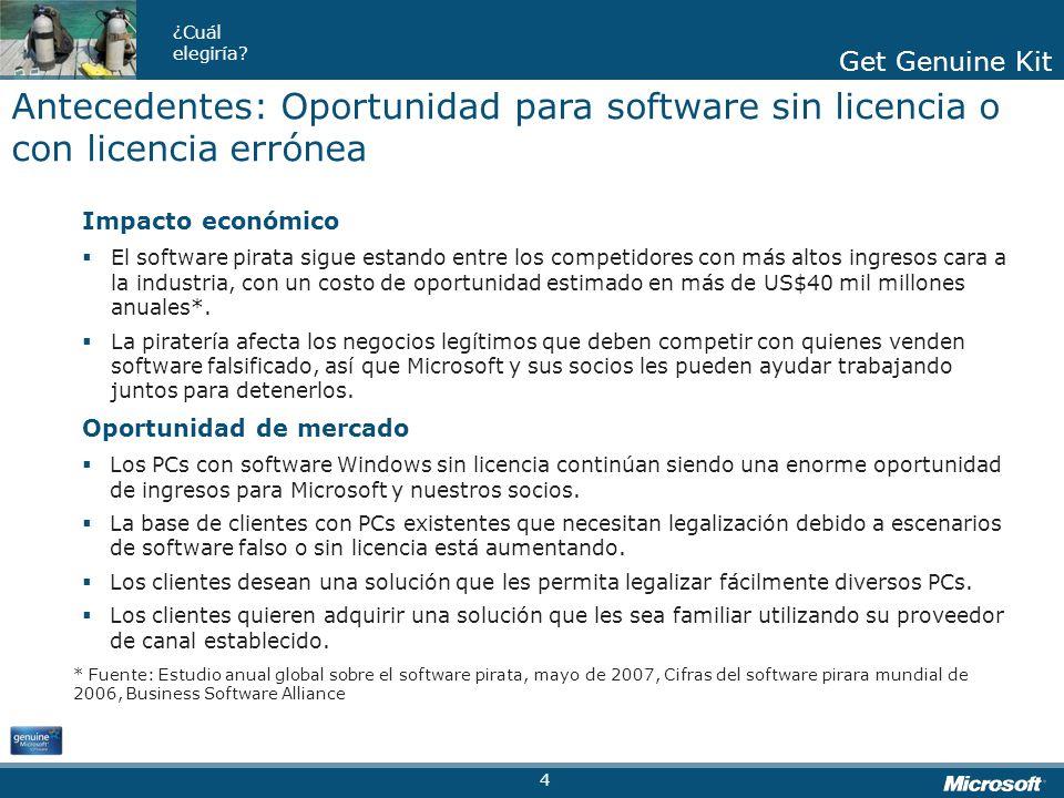 Antecedentes: Oportunidad para software sin licencia o con licencia errónea
