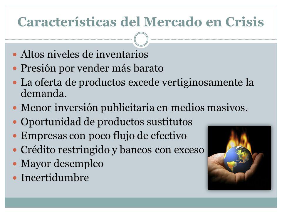 Características del Mercado en Crisis