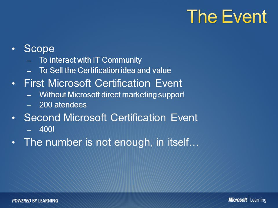 The Event Scope First Microsoft Certification Event