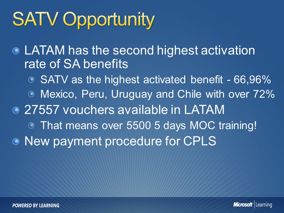 SATV Opportunity LATAM has the second highest activation rate of SA benefits. SATV as the highest activated benefit - 66,96%