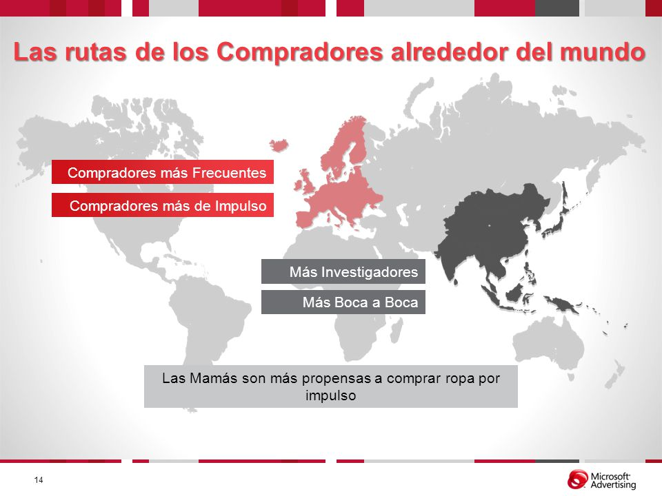 Las rutas de los Compradores alrededor del mundo