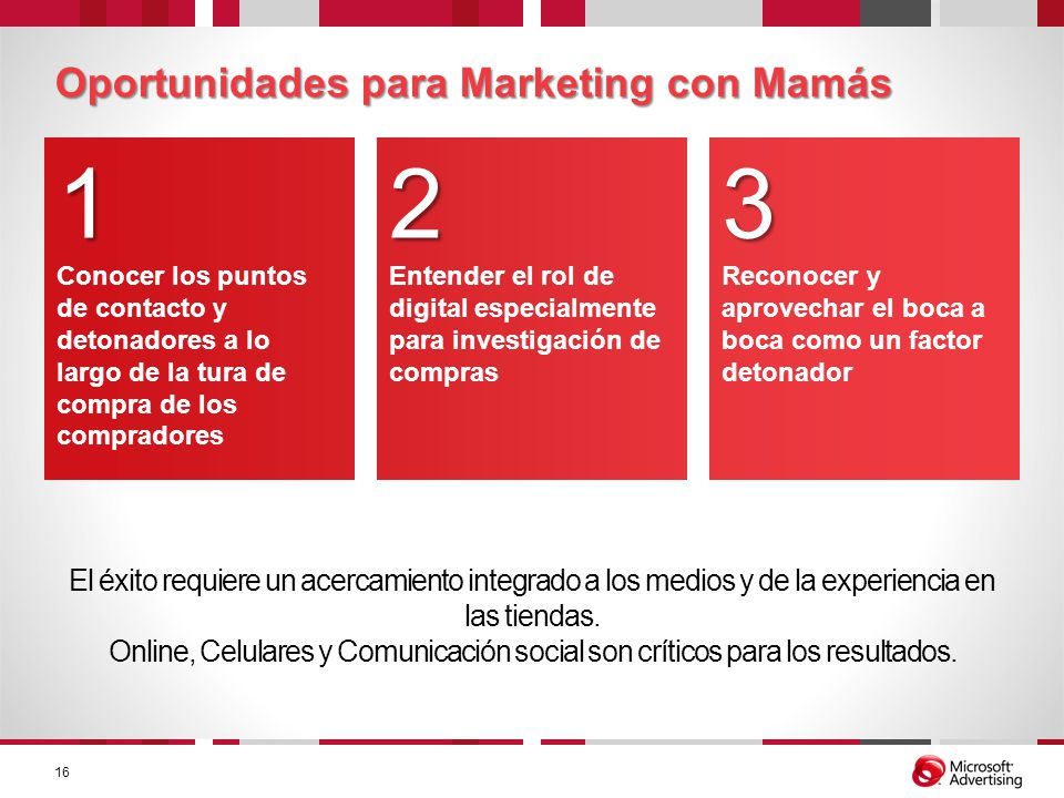 Oportunidades para Marketing con Mamás