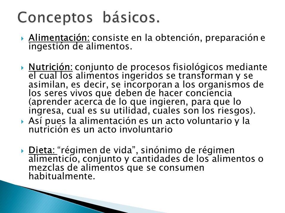 Conceptos básicos.Alimentación: consiste en la obtención, preparación e ingestión de alimentos.