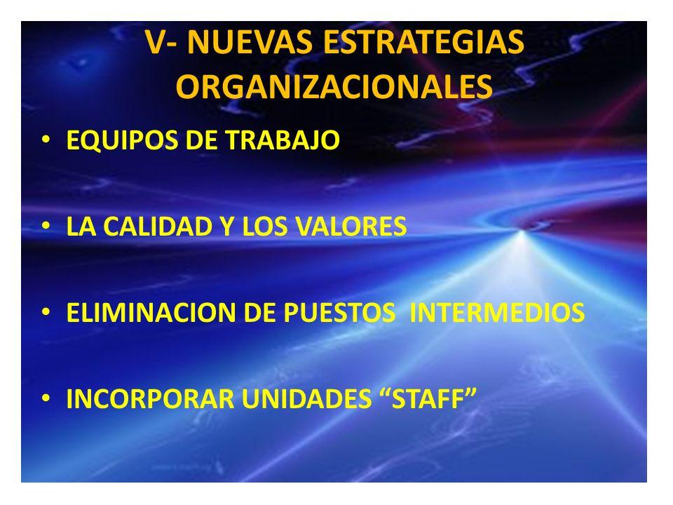 V- NUEVAS ESTRATEGIAS ORGANIZACIONALES
