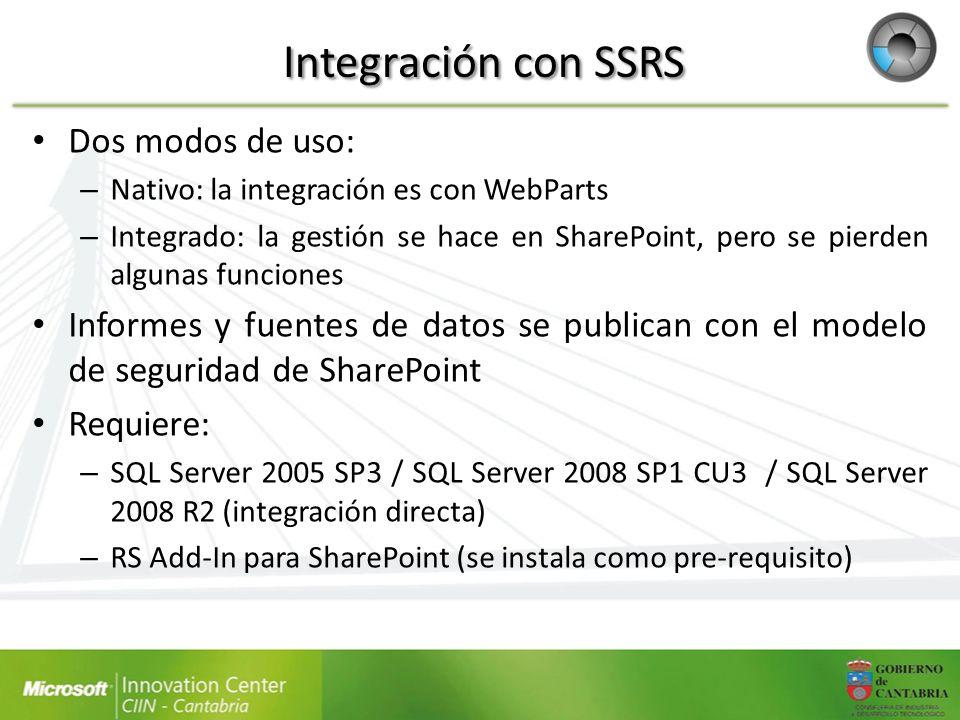 Integración con SSRS Dos modos de uso: