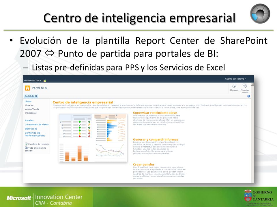 Centro de inteligencia empresarial