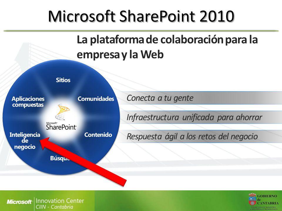 Microsoft SharePoint 2010 La plataforma de colaboración para la empresa y la Web. Comunidades. Búsqueda.
