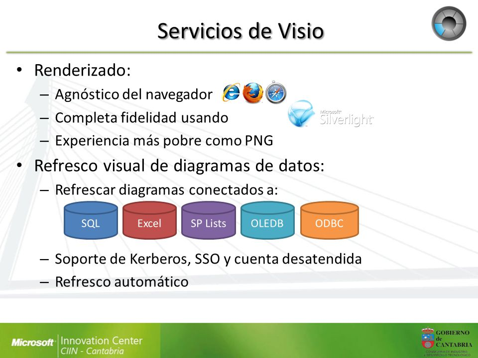 Servicios de Visio Renderizado: Refresco visual de diagramas de datos: