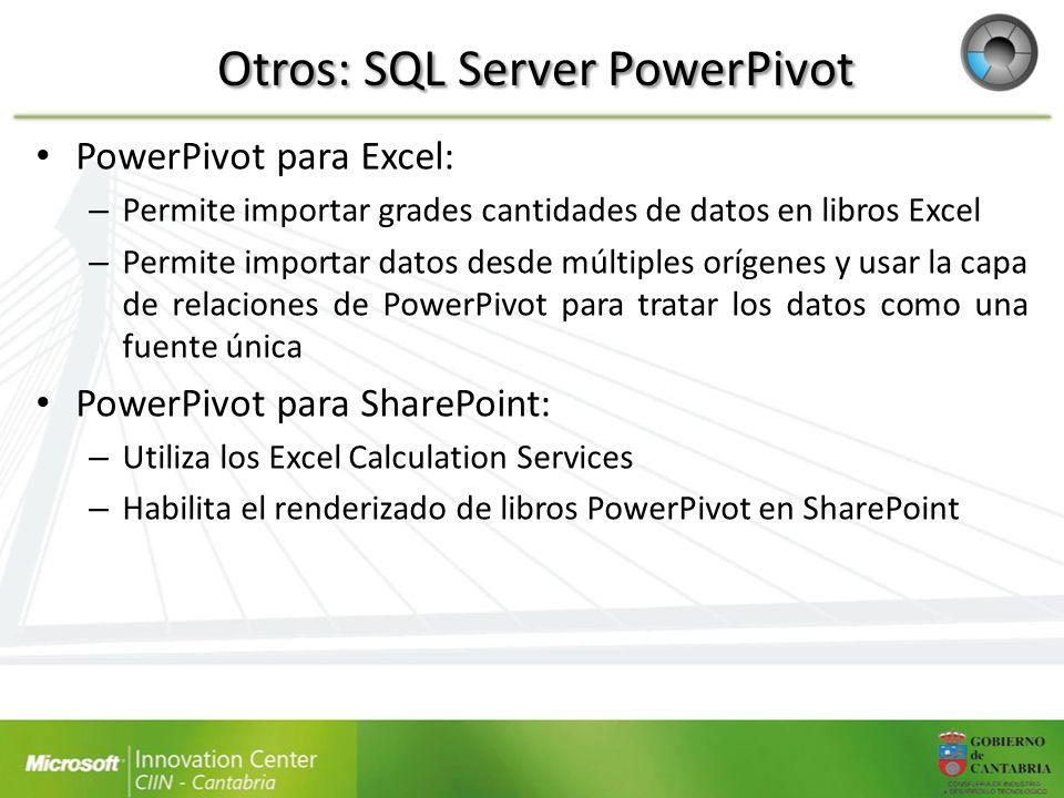 Otros: SQL Server PowerPivot