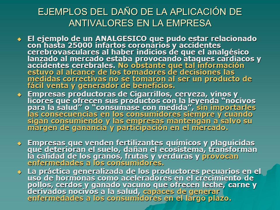 EJEMPLOS DEL DAÑO DE LA APLICACIÓN DE ANTIVALORES EN LA EMPRESA