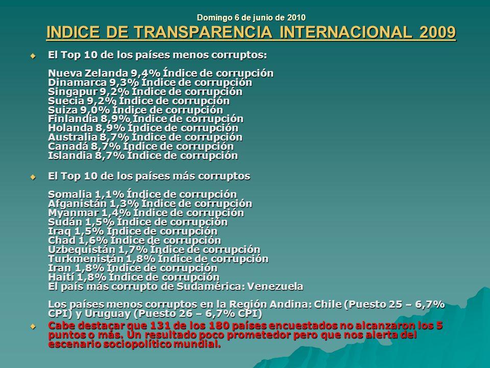 Domingo 6 de junio de 2010 INDICE DE TRANSPARENCIA INTERNACIONAL 2009