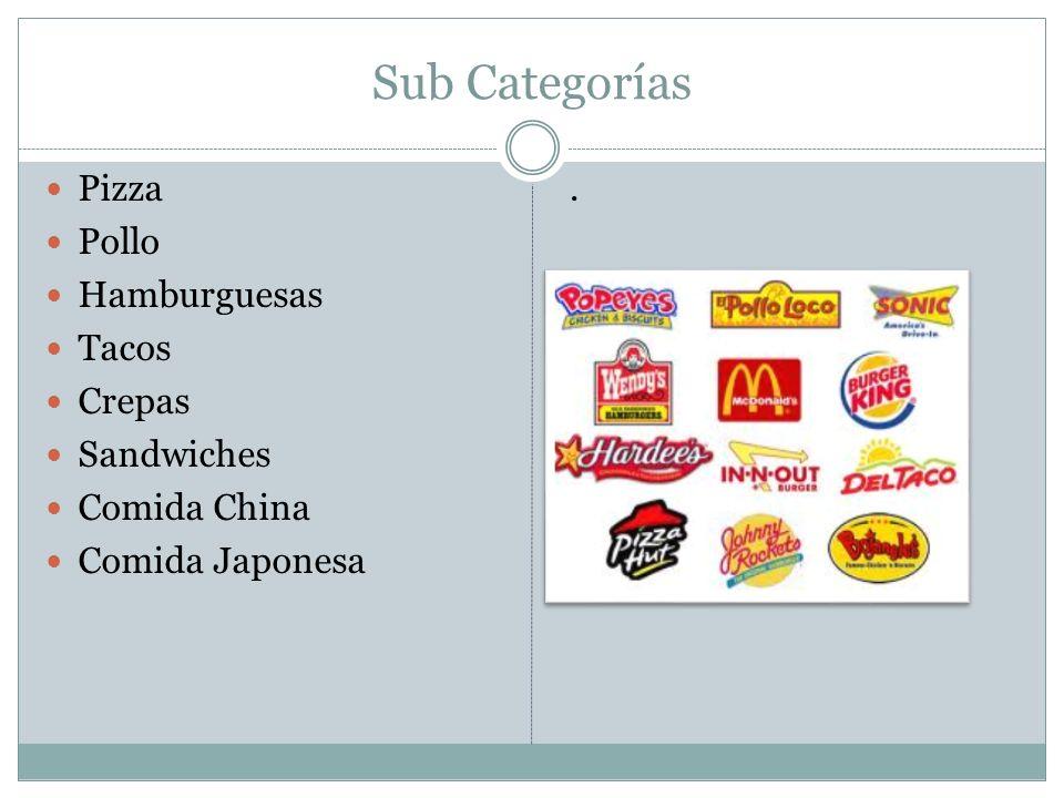 Sub Categorías Pizza Pollo Hamburguesas Tacos Crepas Sandwiches
