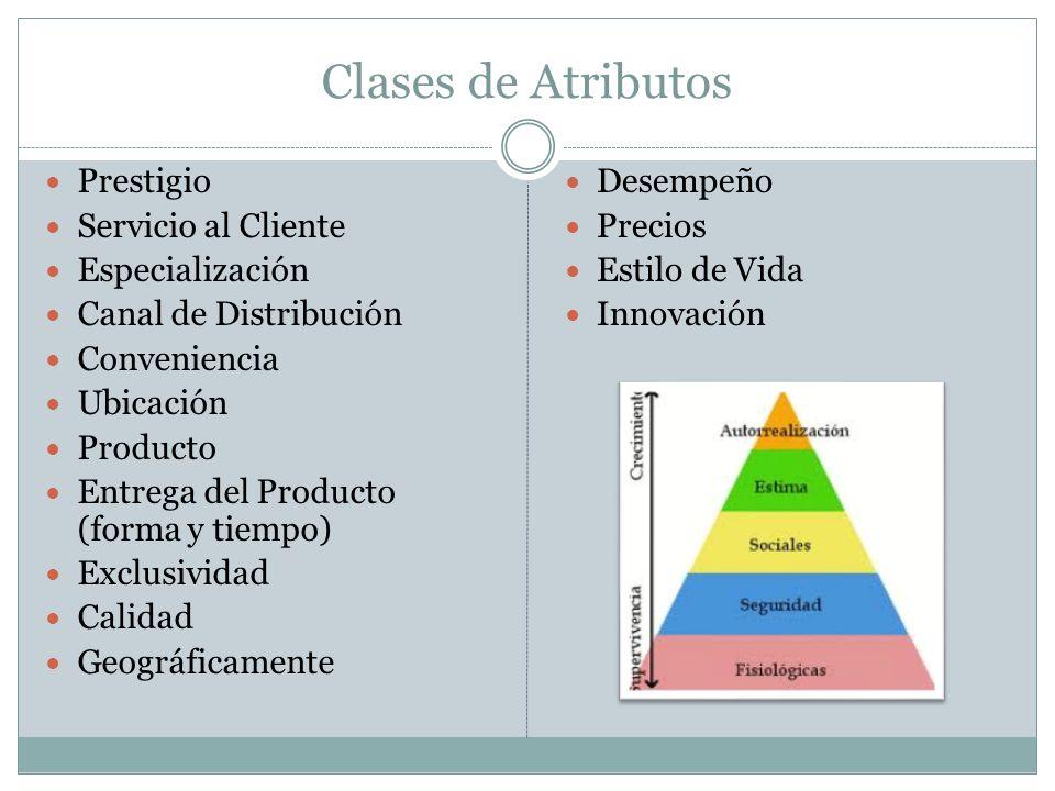 Clases de Atributos Prestigio Servicio al Cliente Especialización