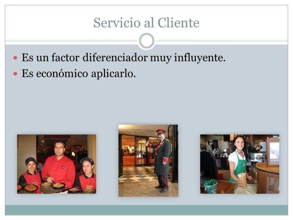 Servicio al Cliente Es un factor diferenciador muy influyente.