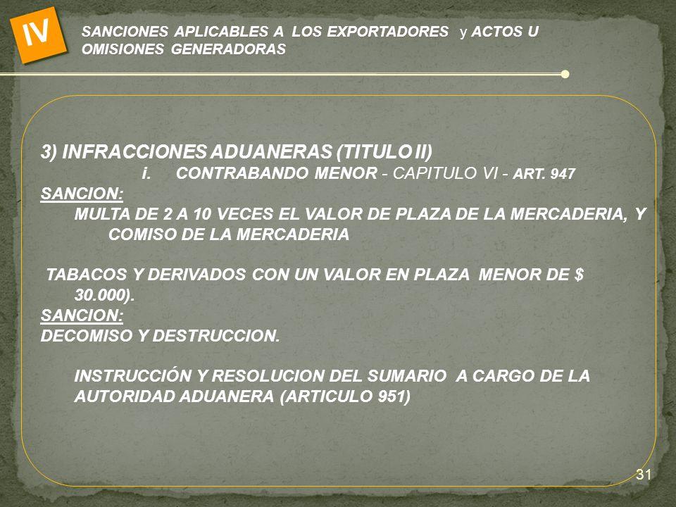 IV 3) INFRACCIONES ADUANERAS (TITULO II)