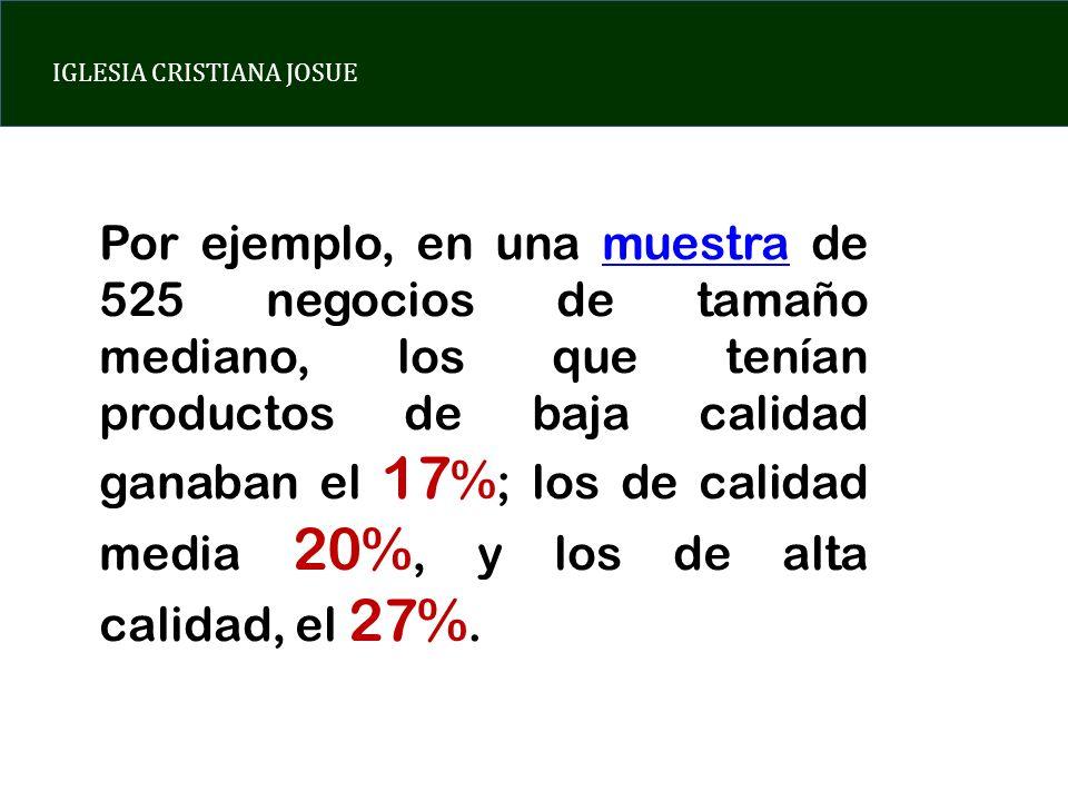 Por ejemplo, en una muestra de 525 negocios de tamaño mediano, los que tenían productos de baja calidad ganaban el 17%; los de calidad media 20%, y los de alta calidad, el 27%.